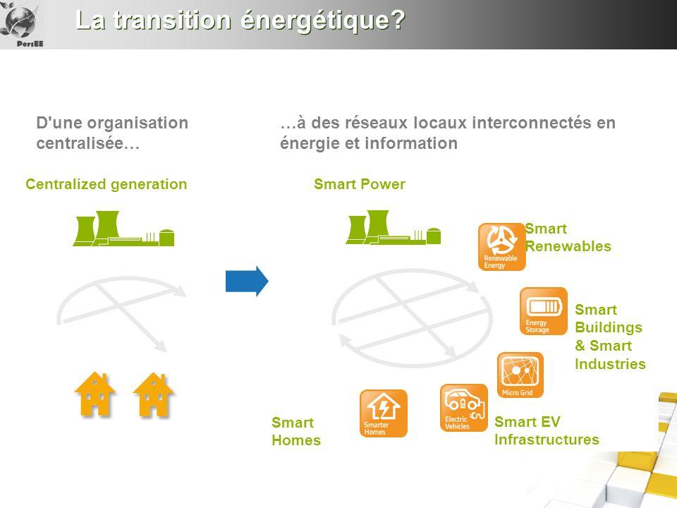 La transition énergétique? …à des réseaux locaux interconnectés en énergie et information D'une organisation centralisée… Smart PowerCentralized gener