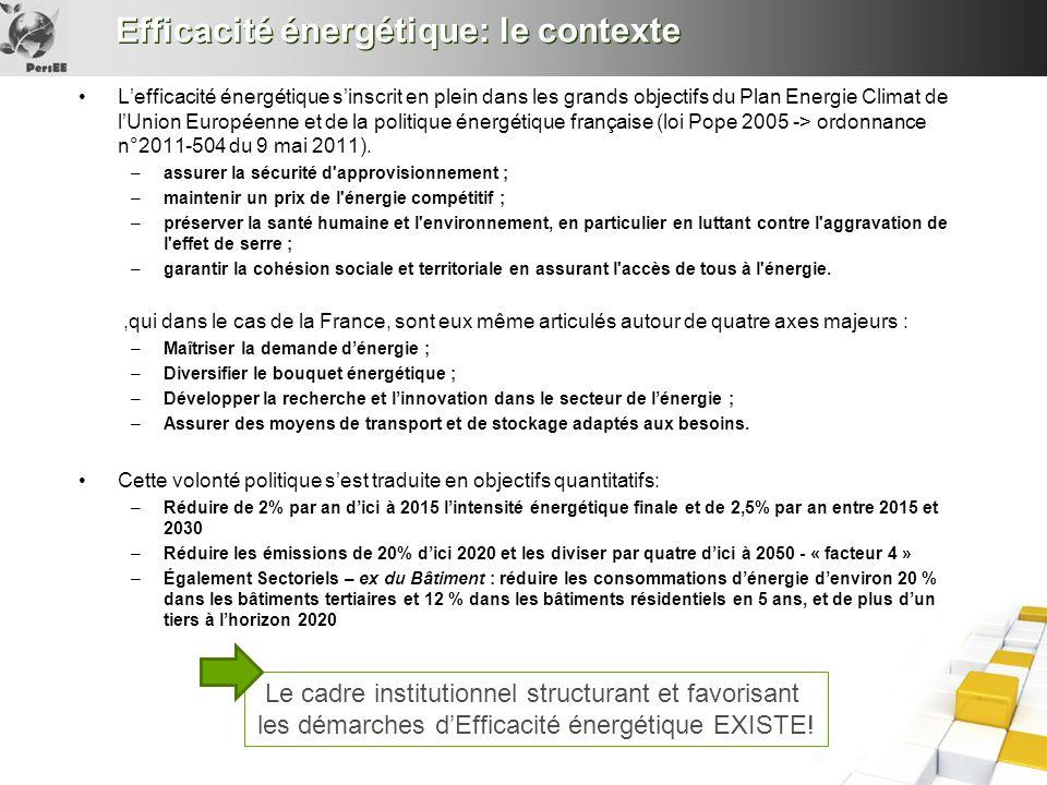 Efficacité énergétique: le contexte Lefficacité énergétique sinscrit en plein dans les grands objectifs du Plan Energie Climat de lUnion Européenne et