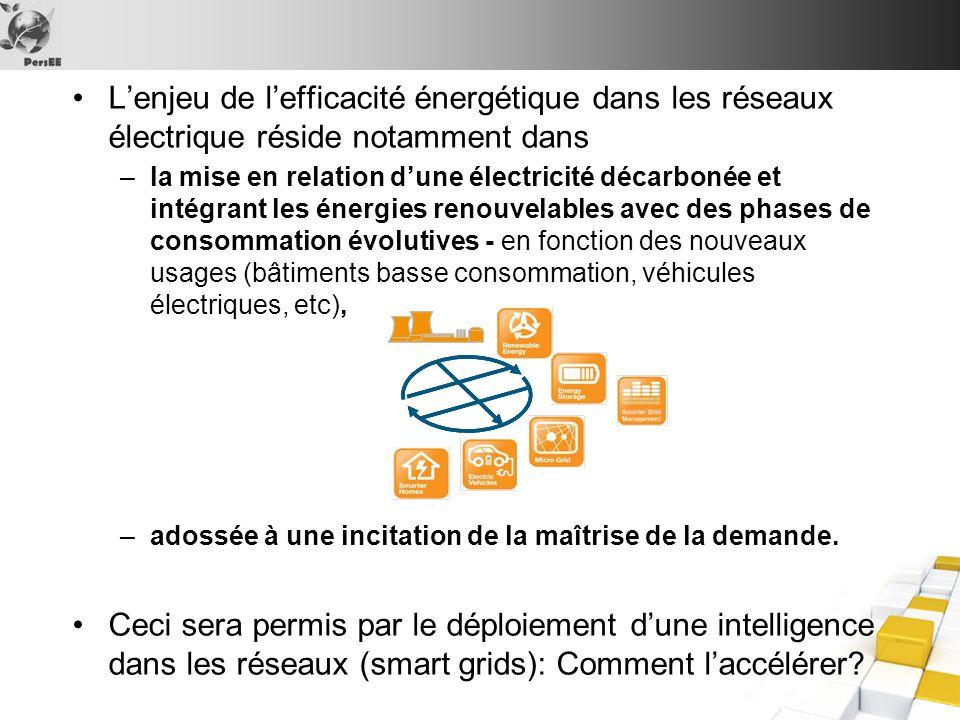 Lenjeu de lefficacité énergétique dans les réseaux électrique réside notamment dans –la mise en relation dune électricité décarbonée et intégrant les