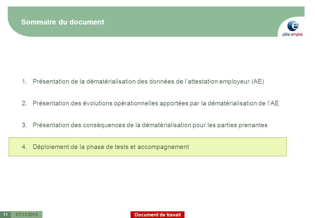 Document de travail Sommaire du document 07/11/201311 1.Présentation de la dématérialisation des données de lattestation employeur (AE) 2.Présentation