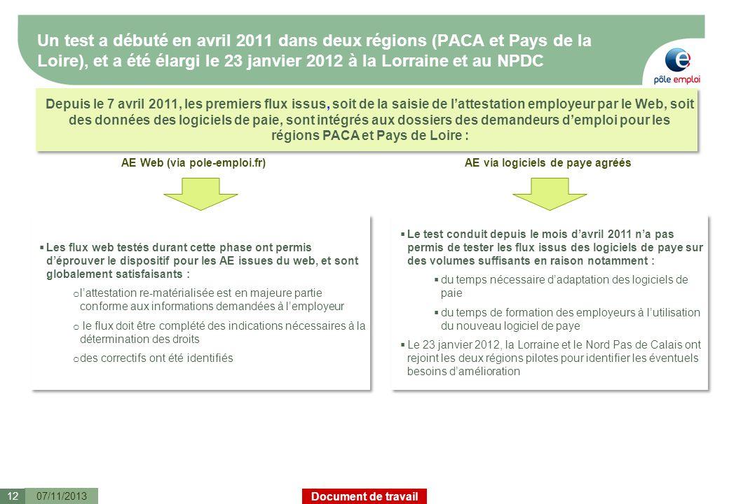 Document de travail Un test a débuté en avril 2011 dans deux régions (PACA et Pays de la Loire), et a été élargi le 23 janvier 2012 à la Lorraine et a