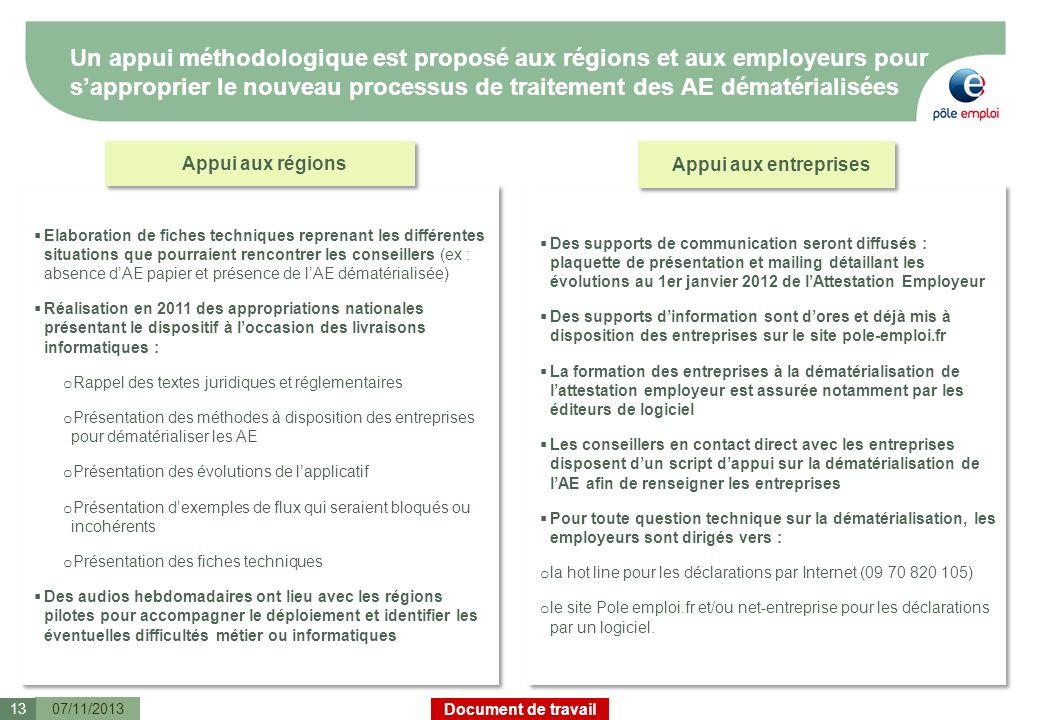 Document de travail Un appui méthodologique est proposé aux régions et aux employeurs pour sapproprier le nouveau processus de traitement des AE démat