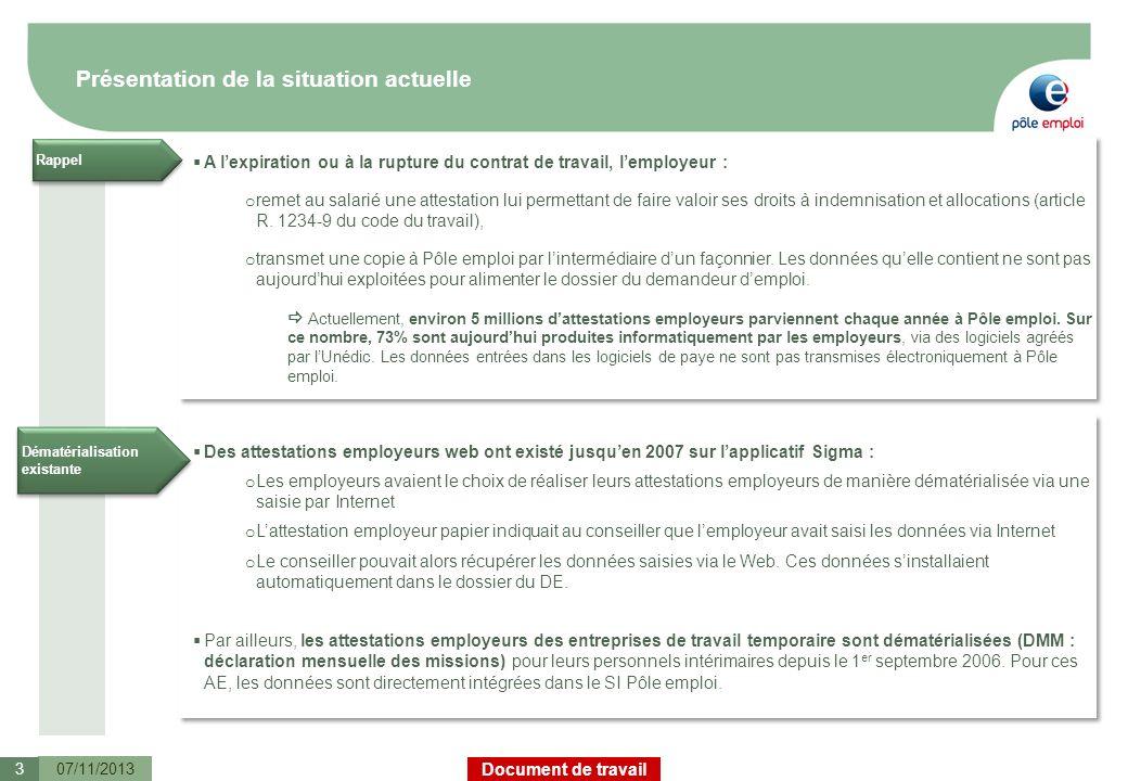 Document de travail Présentation de la situation actuelle 07/11/20133 A lexpiration ou à la rupture du contrat de travail, lemployeur : o remet au sal
