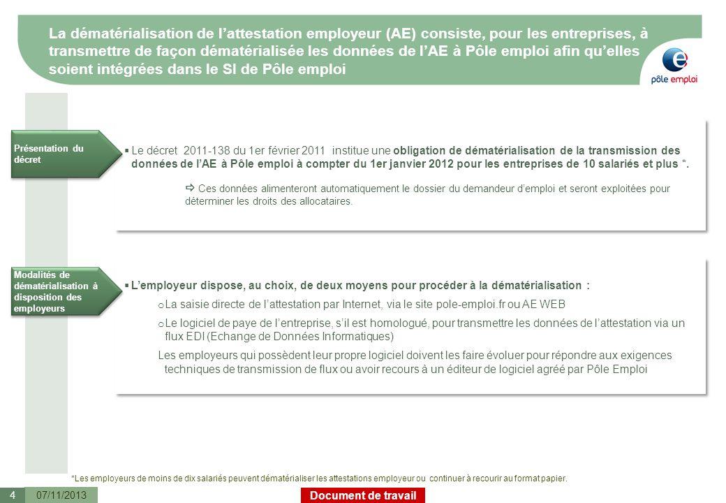 Document de travail La dématérialisation de lattestation employeur (AE) consiste, pour les entreprises, à transmettre de façon dématérialisée les donn