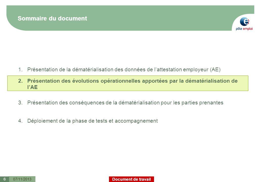 Document de travail Sommaire du document 07/11/20136 1.Présentation de la dématérialisation des données de lattestation employeur (AE) 2.Présentation
