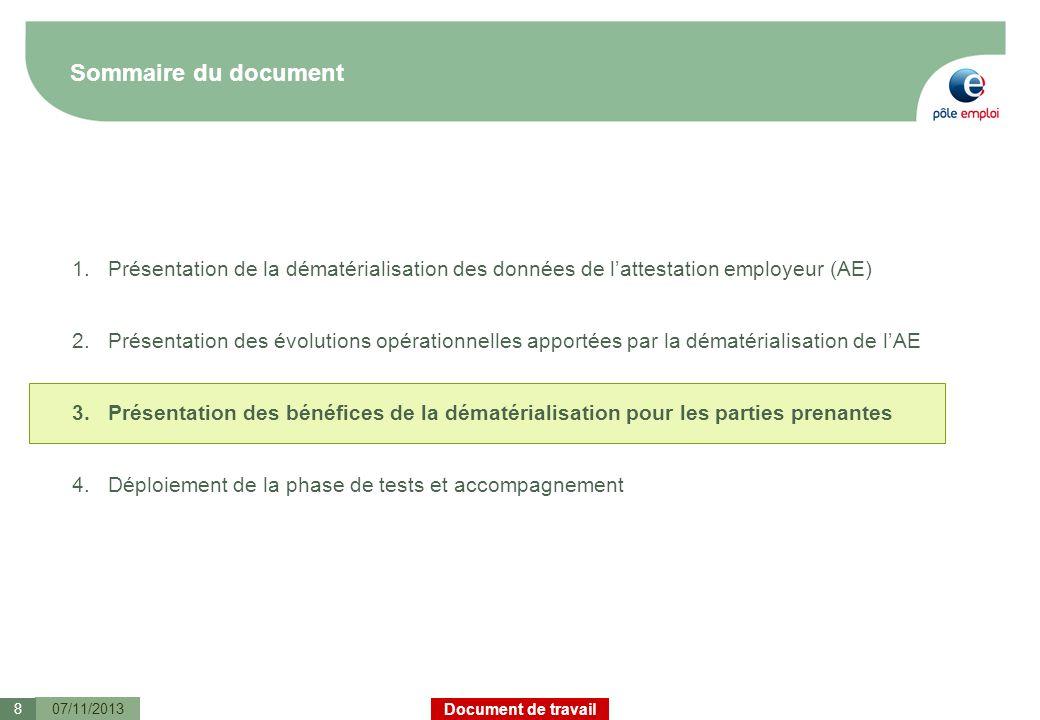 Document de travail Sommaire du document 07/11/20138 1.Présentation de la dématérialisation des données de lattestation employeur (AE) 2.Présentation