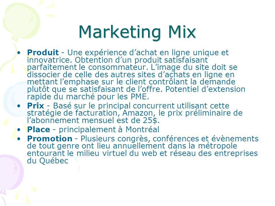 Marketing Mix Produit - Une expérience dachat en ligne unique et innovatrice.