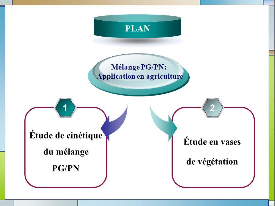 2 Mélange PG/PN: Application en agriculture PLAN Étude en vases de végétation 2 Étude de cinétique du mélange PG/PN 1