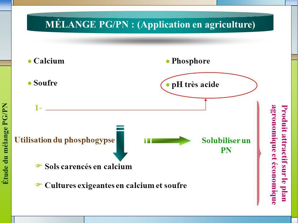 3 Calcium Soufre Phosphore pH très acide 1- Sols carencés en calcium Cultures exigeantes en calcium et soufre Utilisation du phosphogypse P r o d u i
