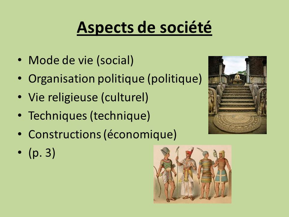 Aspects de société Mode de vie (social) Organisation politique (politique) Vie religieuse (culturel) Techniques (technique) Constructions (économique) (p.