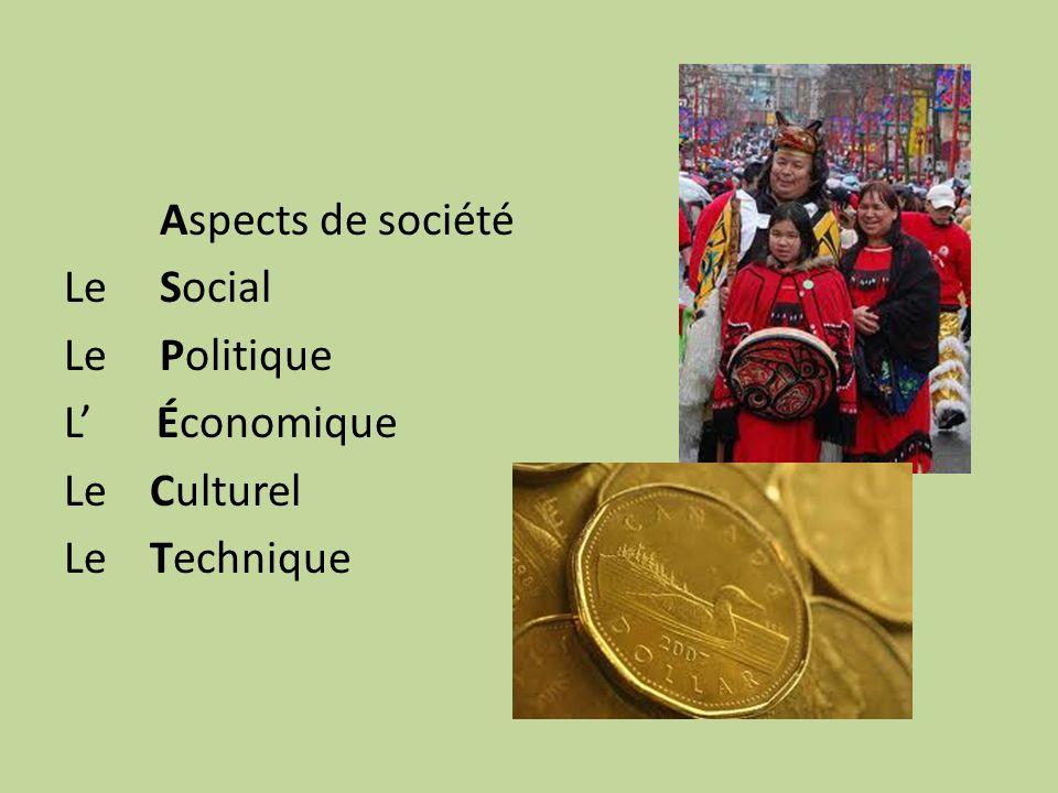 Aspects de société Le Social Le Politique L Économique Le Culturel Le Technique
