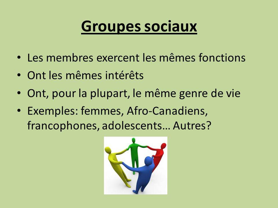 Groupes sociaux Les membres exercent les mêmes fonctions Ont les mêmes intérêts Ont, pour la plupart, le même genre de vie Exemples: femmes, Afro-Canadiens, francophones, adolescents… Autres