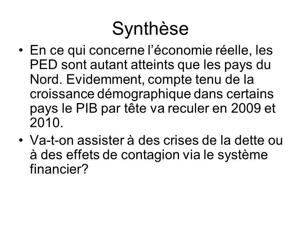 Synthèse En ce qui concerne léconomie réelle, les PED sont autant atteints que les pays du Nord.