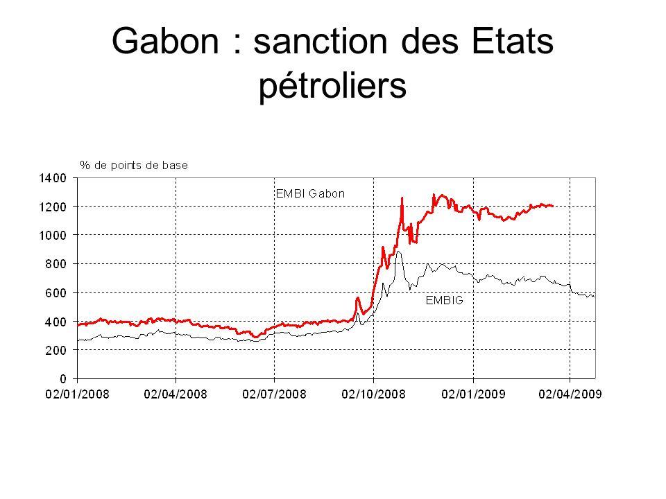 Gabon : sanction des Etats pétroliers