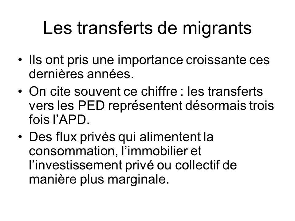Les transferts de migrants Ils ont pris une importance croissante ces dernières années.