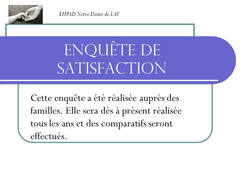 7. LE LINGE : Commentaires de la Direction:
