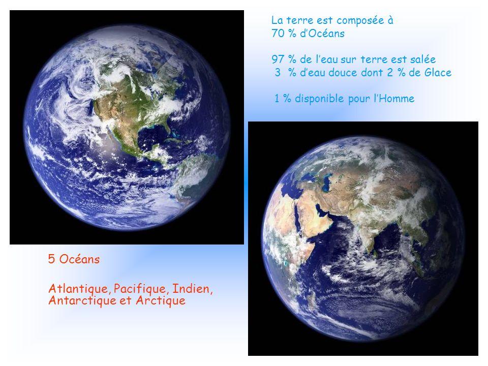 5 Océans Atlantique, Pacifique, Indien, Antarctique et Arctique La terre est composée à 70 % dOcéans 97 % de leau sur terre est salée 3 % deau douce d
