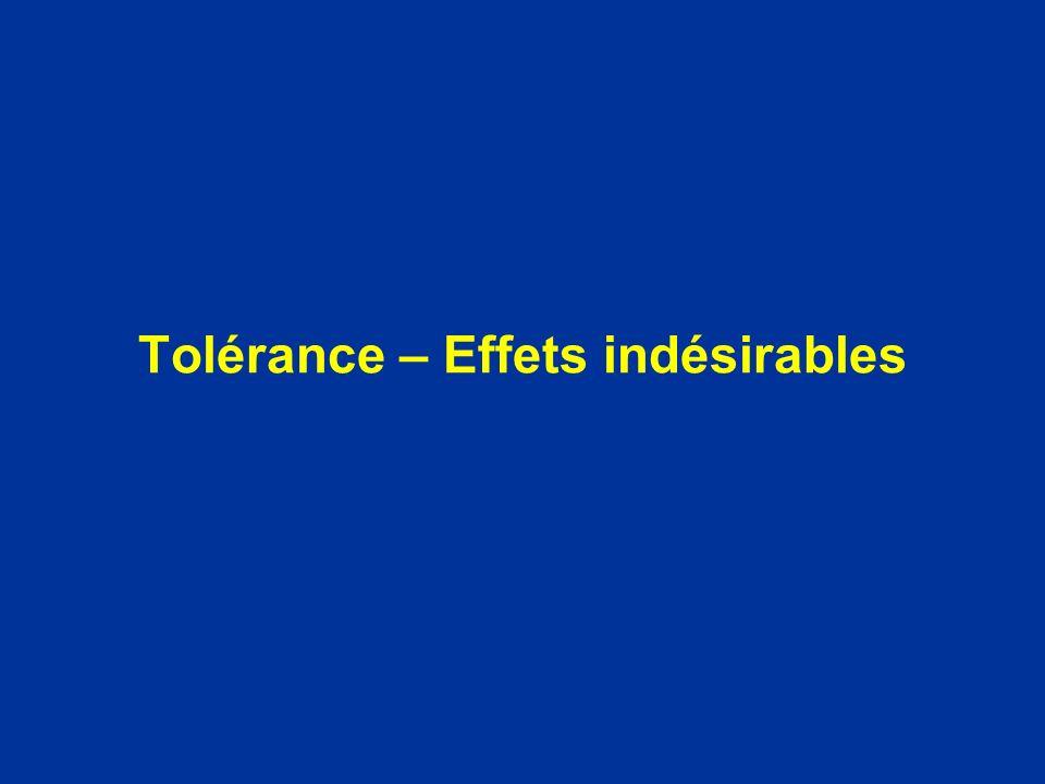 Tolérance – Effets indésirables