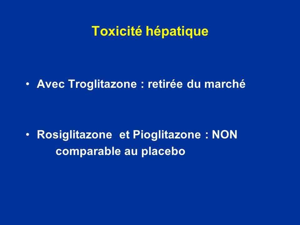 Toxicité hépatique Avec Troglitazone : retirée du marché Rosiglitazone et Pioglitazone : NON comparable au placebo