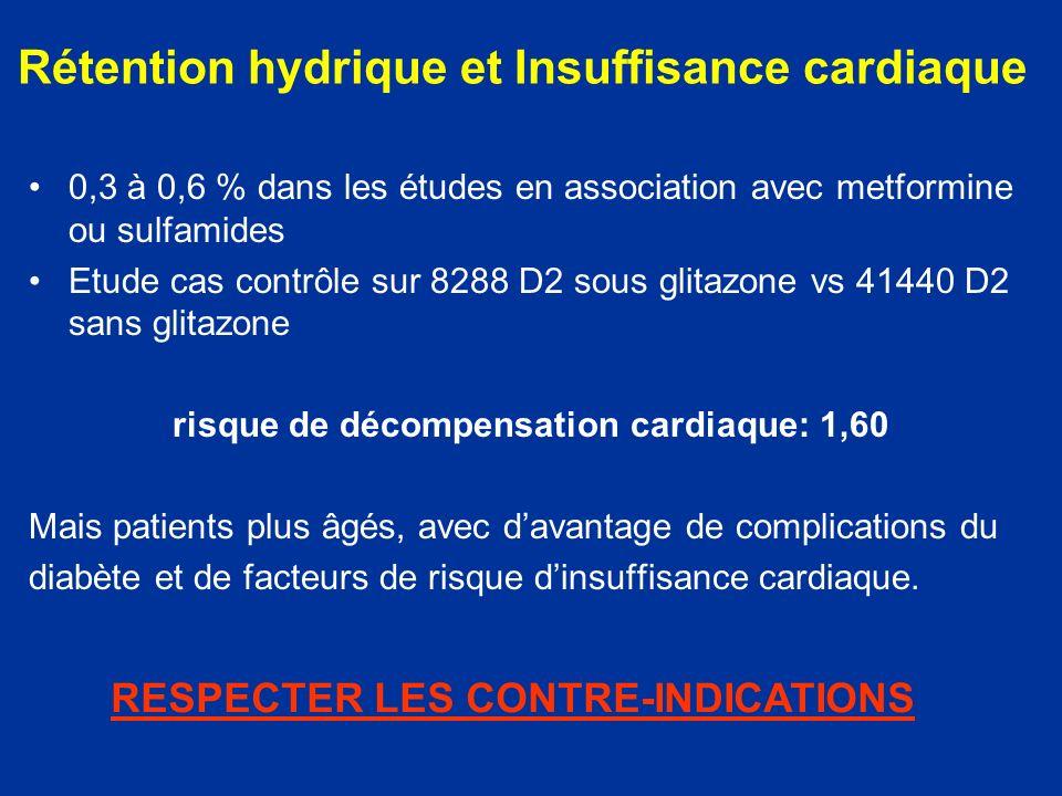 Rétention hydrique et Insuffisance cardiaque 0,3 à 0,6 % dans les études en association avec metformine ou sulfamides Etude cas contrôle sur 8288 D2 s