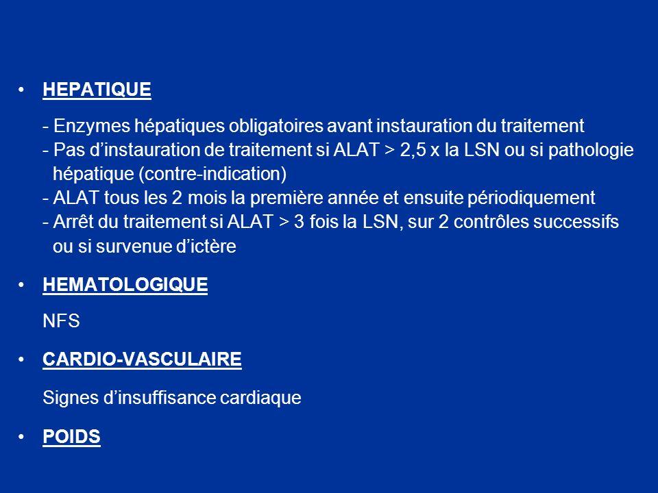 HEPATIQUE - Enzymes hépatiques obligatoires avant instauration du traitement - Pas dinstauration de traitement si ALAT > 2,5 x la LSN ou si pathologie