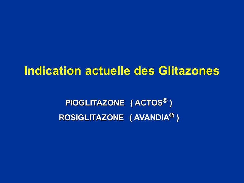 Indication actuelle des Glitazones PIOGLITAZONE ( ACTOS) PIOGLITAZONE ( ACTOS ® ) ROSIGLITAZONE ( ® ) ROSIGLITAZONE ( AVANDIA ® )