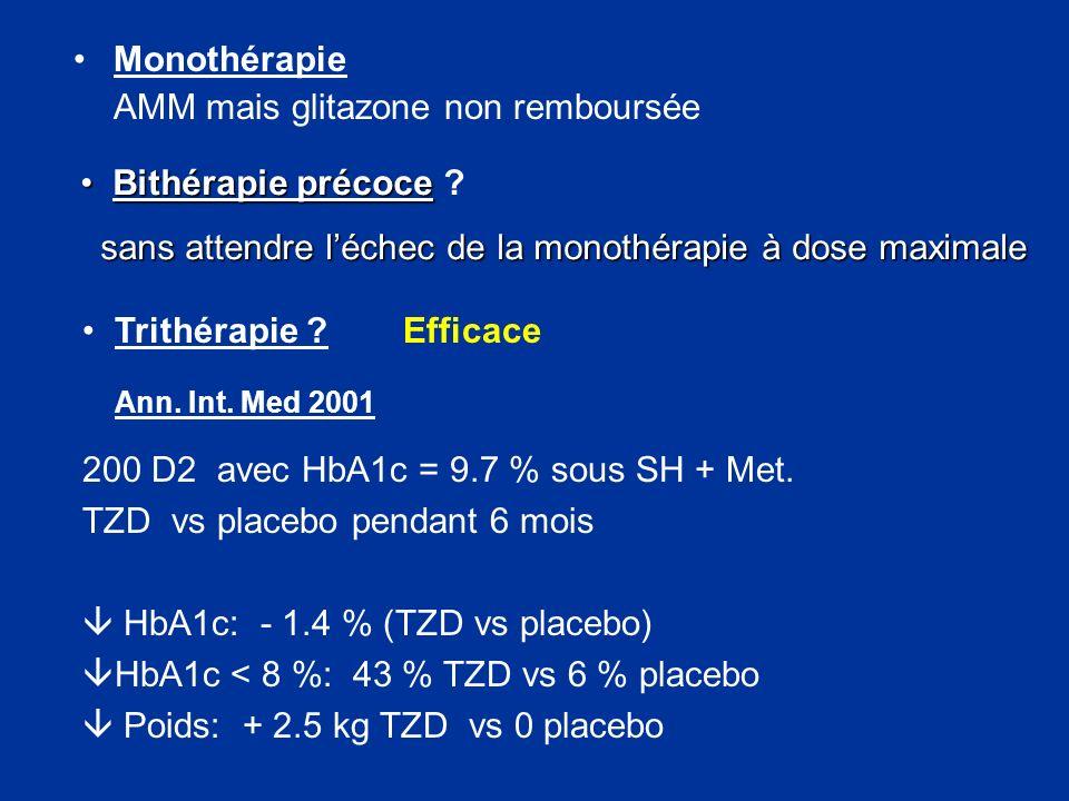 Monothérapie AMM mais glitazone non remboursée Trithérapie ?Efficace Ann. Int. Med 2001 200 D2 avec HbA1c = 9.7 % sous SH + Met. TZD vs placebo pendan