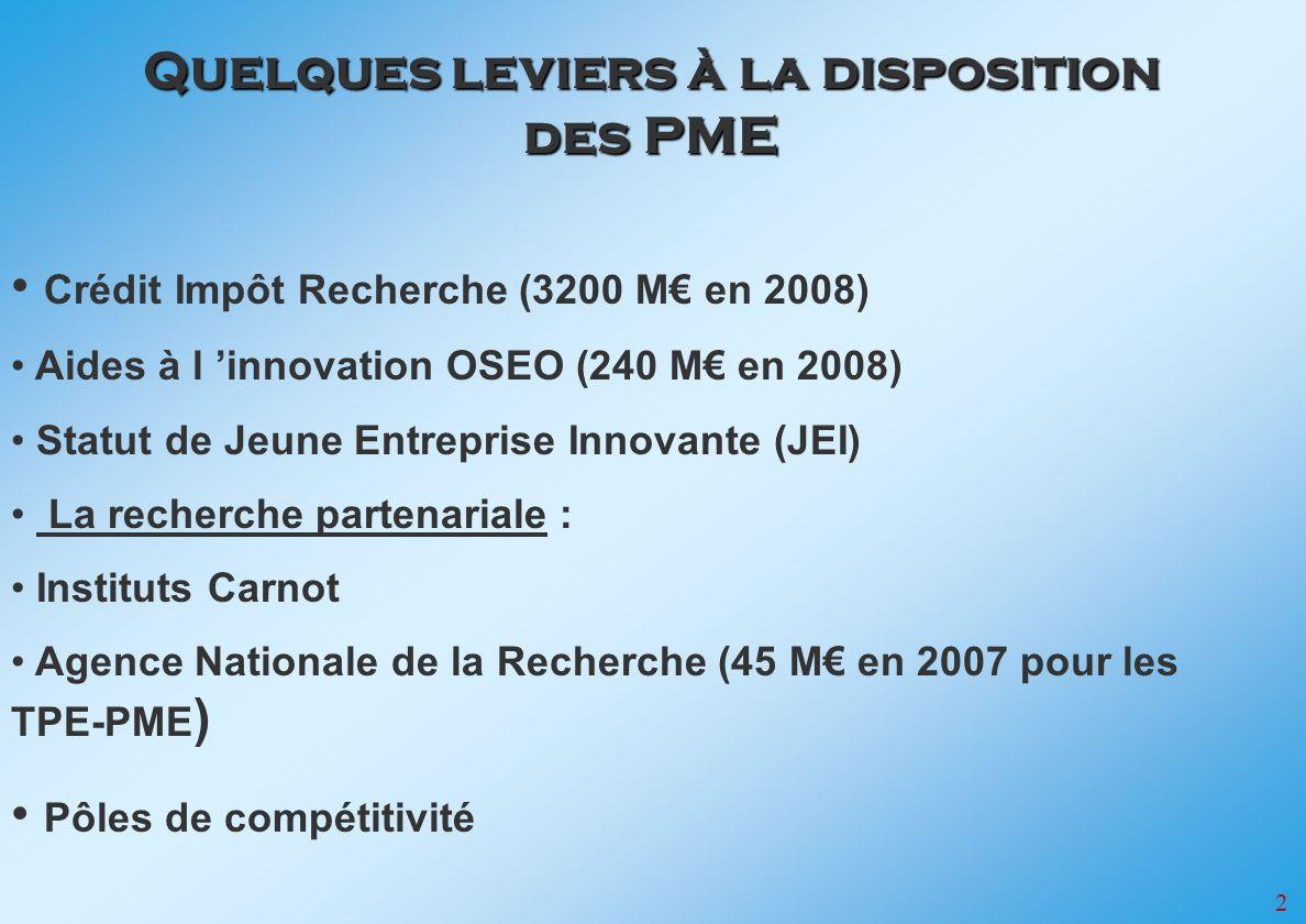 2 Crédit Impôt Recherche (3200 M en 2008) Aides à l innovation OSEO (240 M en 2008) Statut de Jeune Entreprise Innovante (JEI) La recherche partenariale : Instituts Carnot Agence Nationale de la Recherche (45 M en 2007 pour les TPE-PME ) Pôles de compétitivité Quelques leviers à la disposition des PME