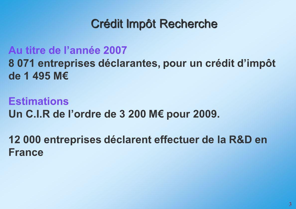 3 Au titre de lannée 2007 8 071 entreprises déclarantes, pour un crédit dimpôt de 1 495 M Estimations Un C.I.R de lordre de 3 200 M pour 2009.