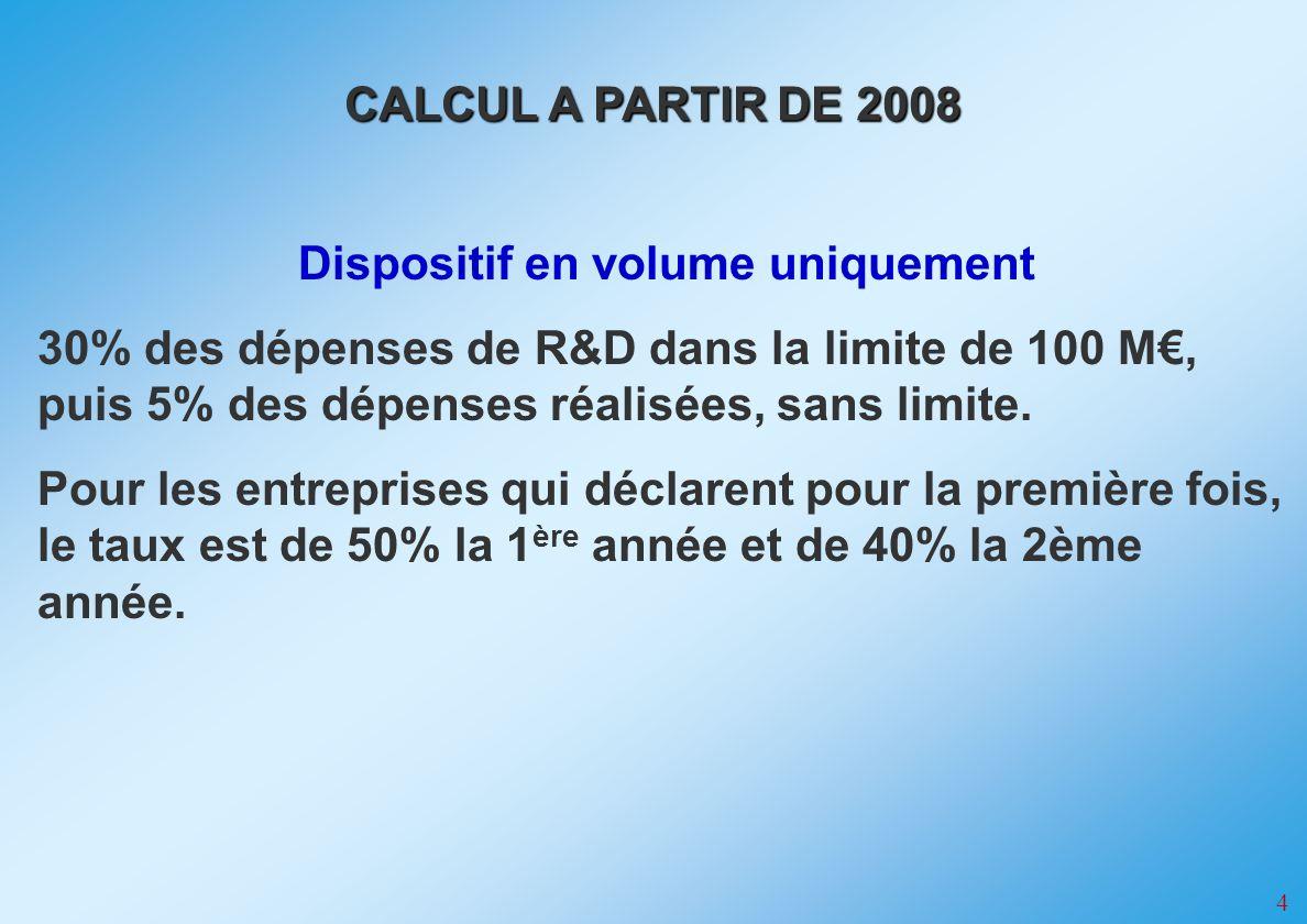 4 Dispositif en volume uniquement 30% des dépenses de R&D dans la limite de 100 M, puis 5% des dépenses réalisées, sans limite.
