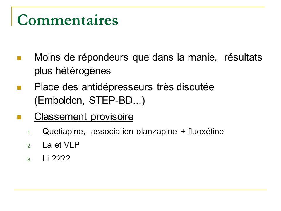 Commentaires Moins de répondeurs que dans la manie, résultats plus hétérogènes Place des antidépresseurs très discutée (Embolden, STEP-BD...) Classeme