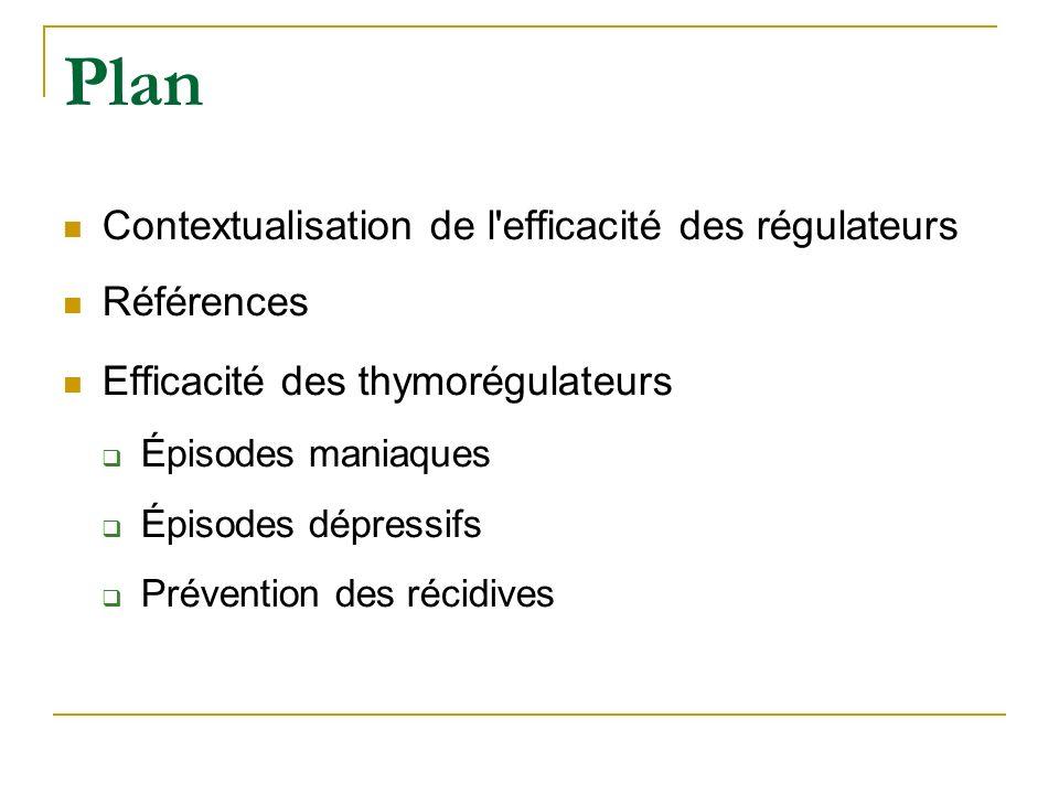 Plan Contextualisation de l'efficacité des régulateurs Références Efficacité des thymorégulateurs Épisodes maniaques Épisodes dépressifs Prévention de