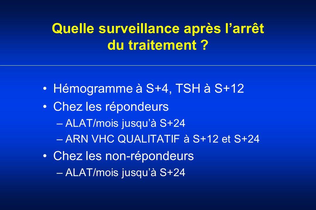 Quelle surveillance après larrêt du traitement ? Hémogramme à S+4, TSH à S+12 Chez les répondeurs –ALAT/mois jusquà S+24 –ARN VHC QUALITATIF à S+12 et