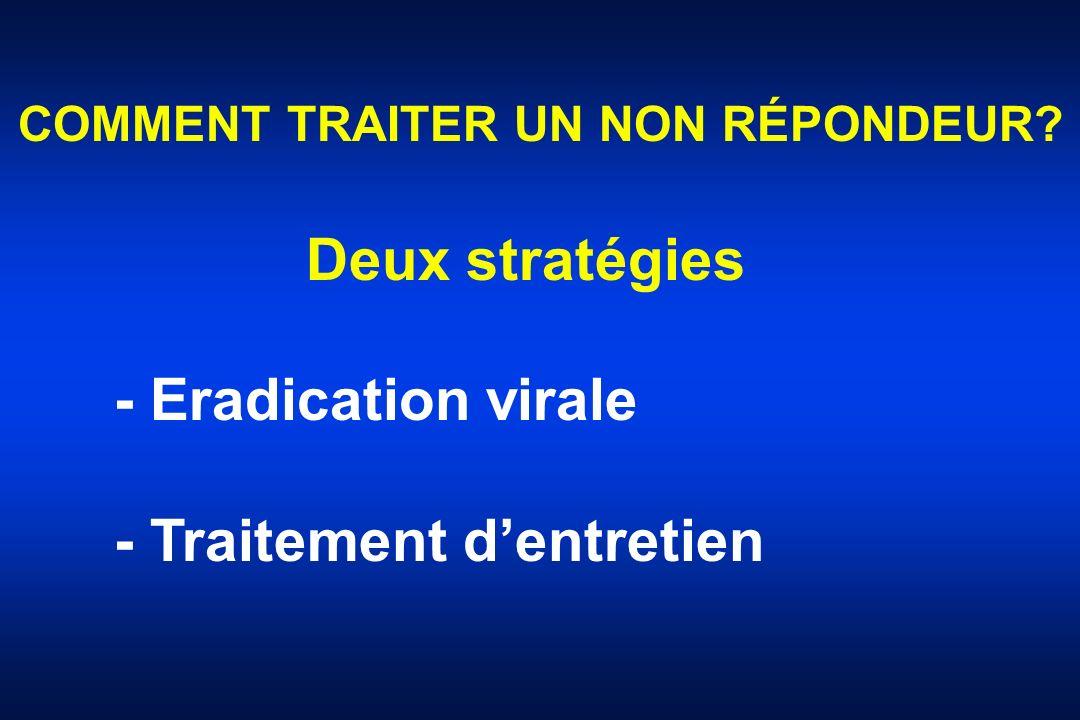 COMMENT TRAITER UN NON RÉPONDEUR? Deux stratégies - Eradication virale - Traitement dentretien