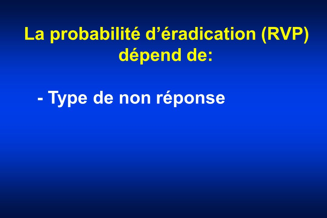 La probabilité déradication (RVP) dépend de: - Type de non réponse