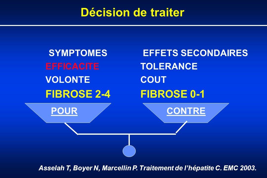 Décision de traiter SYMPTOMES EFFETS SECONDAIRES EFFICACITE TOLERANCE VOLONTECOUT FIBROSE 2-4FIBROSE 0-1 POURCONTRE Asselah T, Boyer N, Marcellin P. T