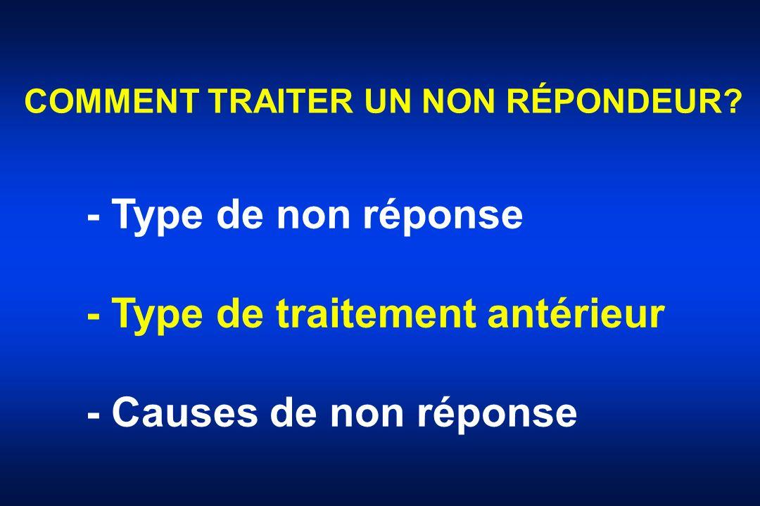 - Type de non réponse - Type de traitement antérieur - Causes de non réponse COMMENT TRAITER UN NON RÉPONDEUR?