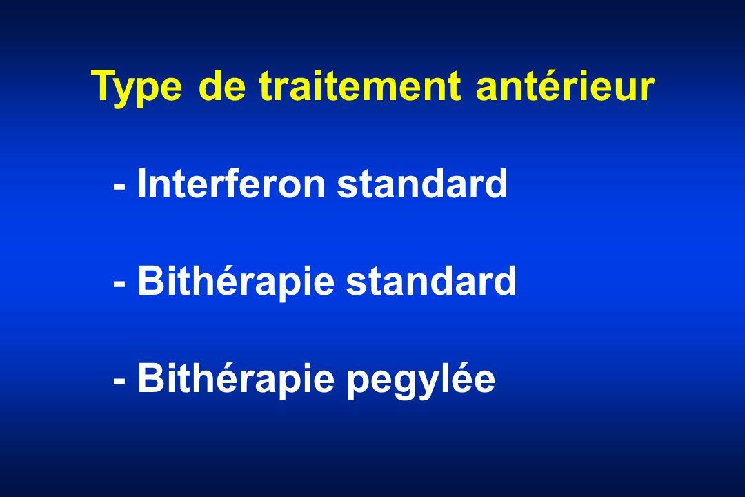 Type de traitement antérieur - Interferon standard - Bithérapie standard - Bithérapie pegylée