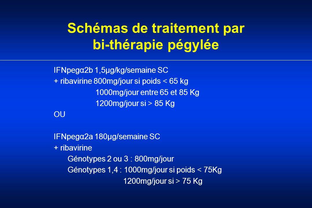 Schémas de traitement par bi-thérapie pégylée IFNpegα2b 1,5μg/kg/semaine SC + ribavirine 800mg/jour si poids < 65 kg 1000mg/jour entre 65 et 85 Kg 120