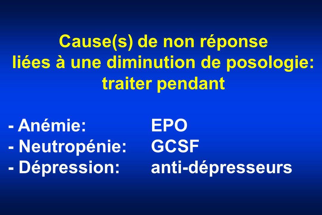 Cause(s) de non réponse liées à une diminution de posologie: traiter pendant - Anémie: EPO - Neutropénie: GCSF - Dépression: anti-dépresseurs