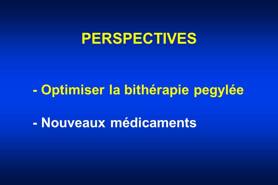 PERSPECTIVES - Optimiser la bithérapie pegylée - Nouveaux médicaments