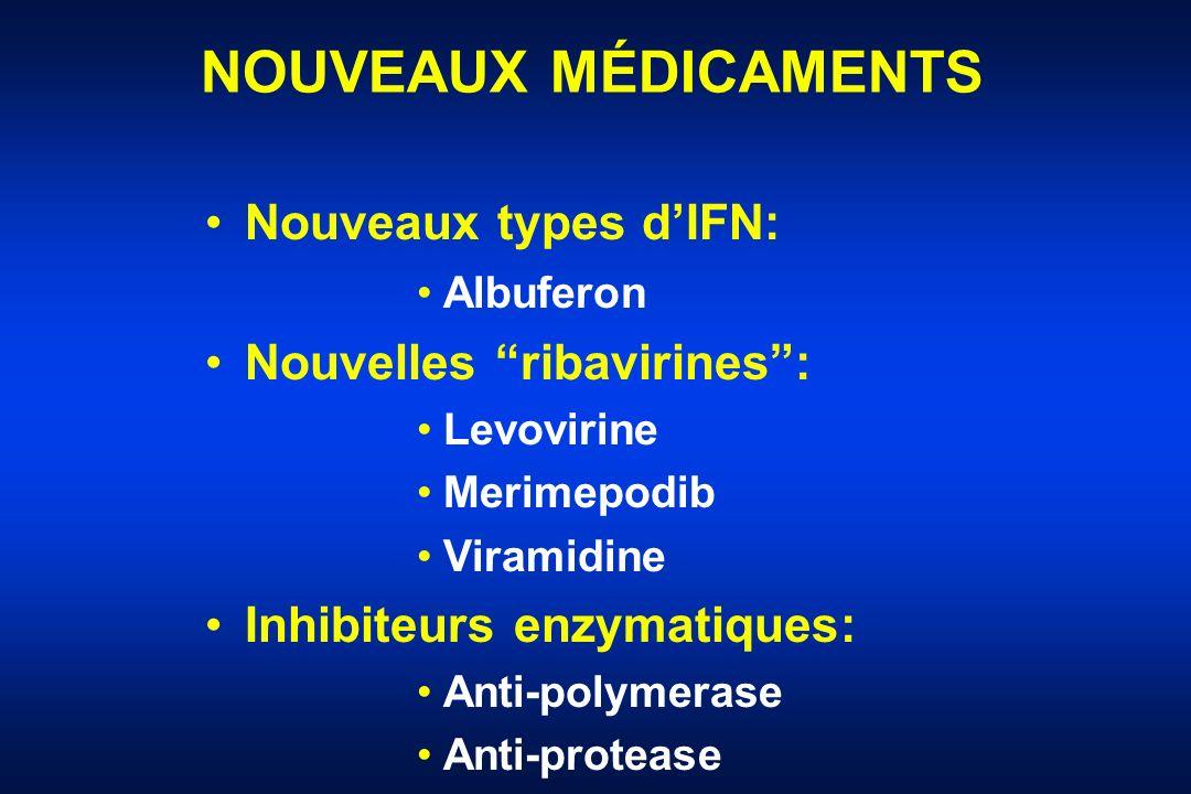 NOUVEAUX MÉDICAMENTS Nouveaux types dIFN: Albuferon Nouvelles ribavirines: Levovirine Merimepodib Viramidine Inhibiteurs enzymatiques: Anti-polymerase