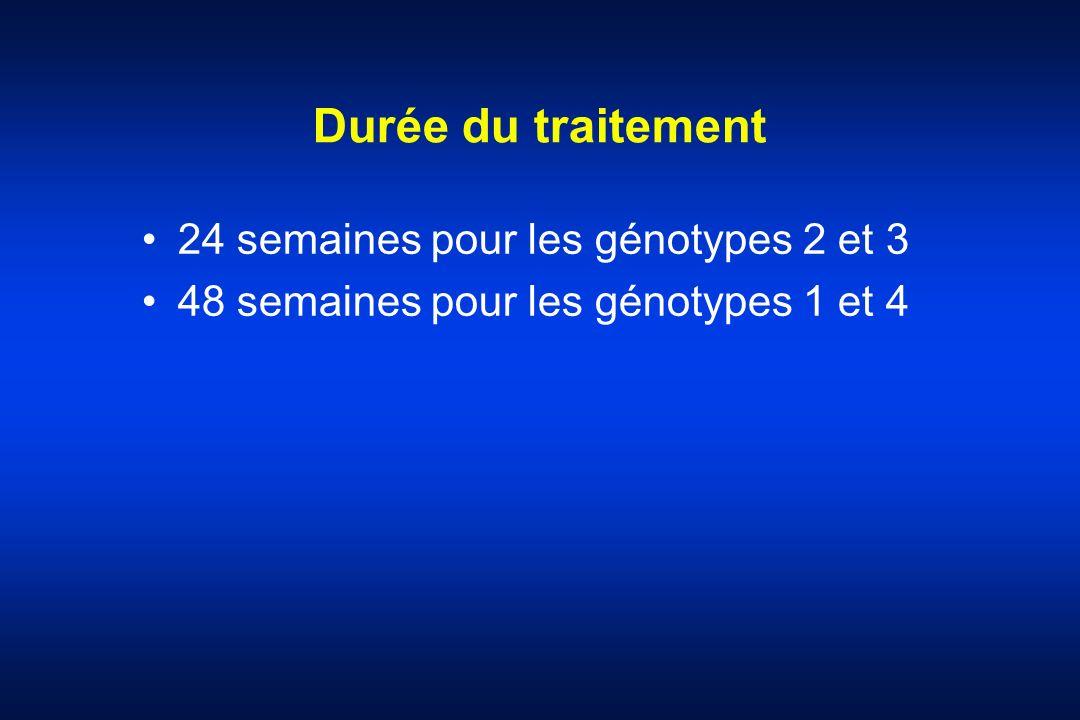 Durée du traitement 24 semaines pour les génotypes 2 et 3 48 semaines pour les génotypes 1 et 4