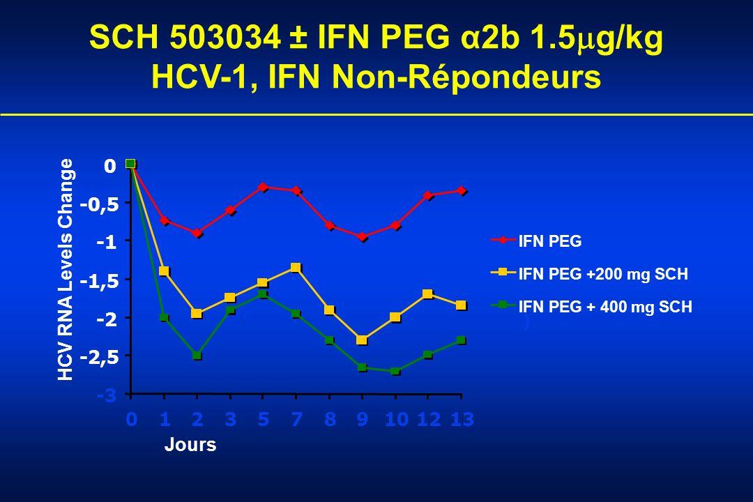 SCH 503034 ± IFN PEG α2b 1.5 g/kg HCV-1, IFN Non-Répondeurs