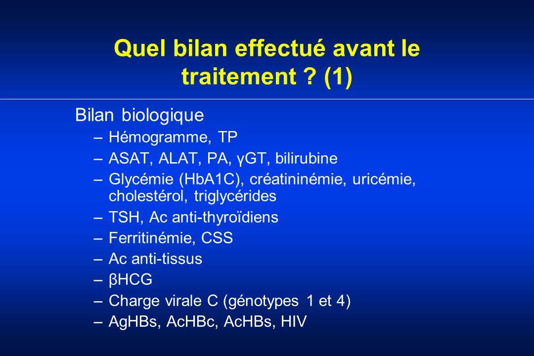 Quel bilan effectué avant le traitement ? (1) Bilan biologique –Hémogramme, TP –ASAT, ALAT, PA, γGT, bilirubine –Glycémie (HbA1C), créatininémie, uric