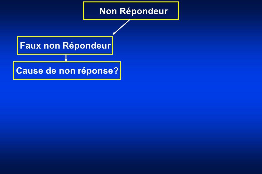 Non Répondeur Faux non Répondeur Cause de non réponse?
