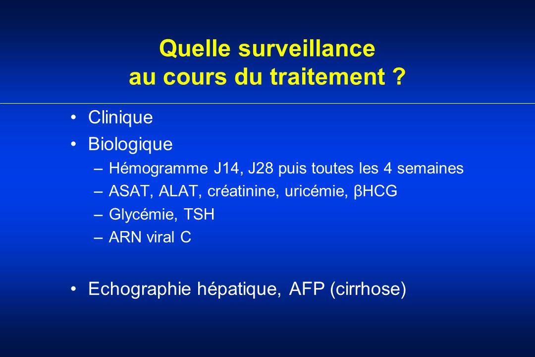Quelle surveillance au cours du traitement ? Clinique Biologique –Hémogramme J14, J28 puis toutes les 4 semaines –ASAT, ALAT, créatinine, uricémie, βH