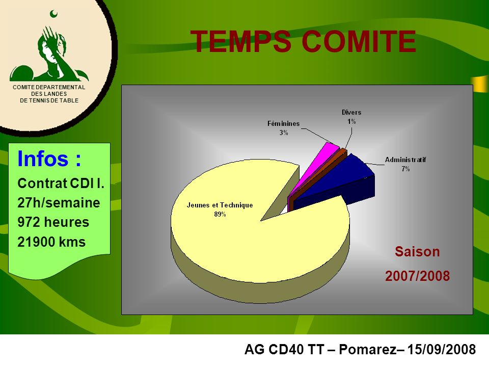 TEMPS COMITE Infos : Contrat CDI I.