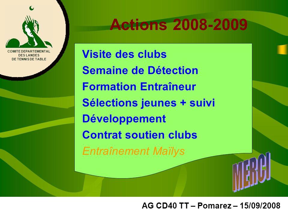 Actions 2008-2009 Visite des clubs Semaine de Détection Formation Entraîneur Sélections jeunes + suivi Développement Contrat soutien clubs Entraînement Maïlys COMITE DEPARTEMENTAL DES LANDES DE TENNIS DE TABLE AG CD40 TT – Pomarez – 15/09/2008