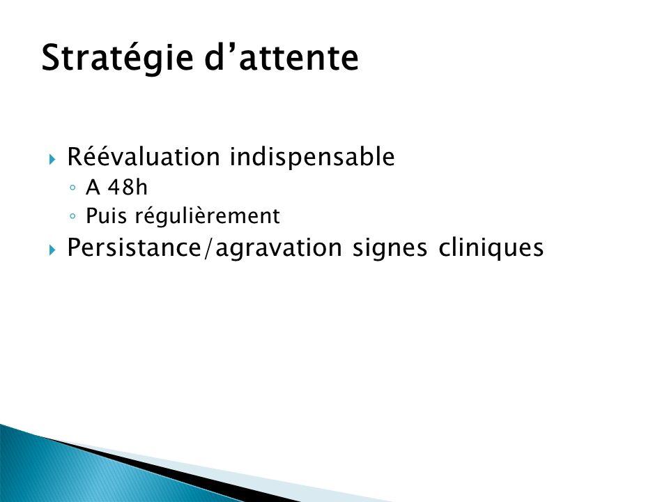 Stratégie dattente Réévaluation indispensable A 48h Puis régulièrement Persistance/agravation signes cliniques